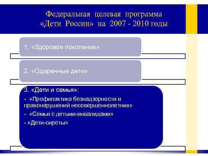 Федеральная целевая программа «Дети России» на 2007 - 2010 годы 1. «Здоровое поколение» 2.