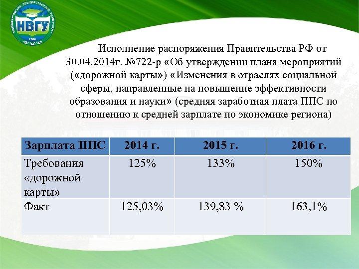 Исполнение распоряжения Правительства РФ от 30. 04. 2014 г. № 722 р «Об утверждении