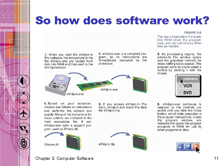 So how does software work? Chapter 3: Computer Software 11