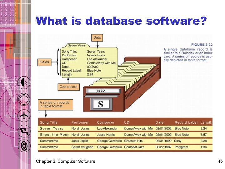 What is database software? Chapter 3: Computer Software 46