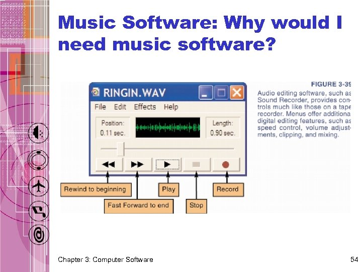 Music Software: Why would I need music software? Chapter 3: Computer Software 54