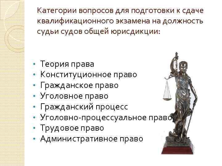 экзамен на мирового судью вопросы