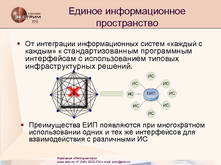 Единое информационное пространство § От интеграции информационных систем «каждый с каждым» к стандартизованным программным