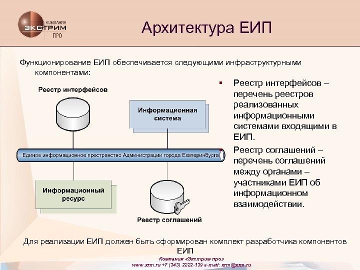 Архитектура ЕИП Функционирование ЕИП обеспечивается следующими инфраструктурными компонентами: § § Реестр интерфейсов – перечень