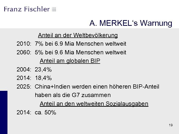 A. MERKEL's Warnung 2010: 2060: 2004: 2014: 2025: 2014: Anteil an der Weltbevölkerung 7%