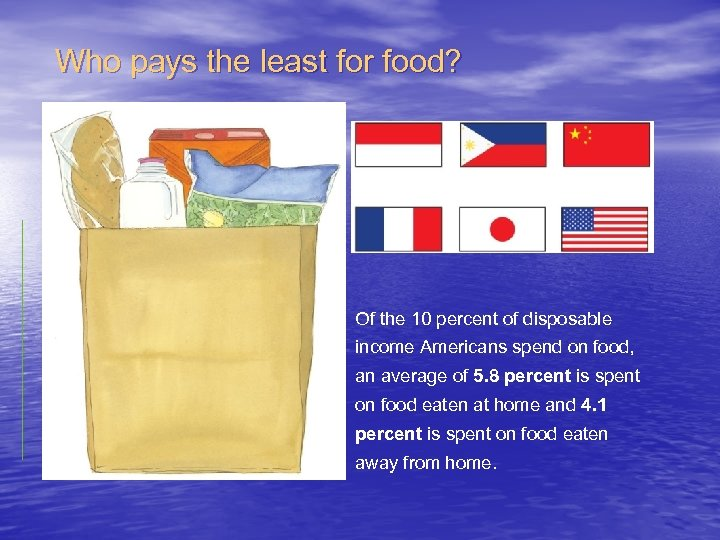 Who pays the least for food? Of the 10 percent of disposable income Americans