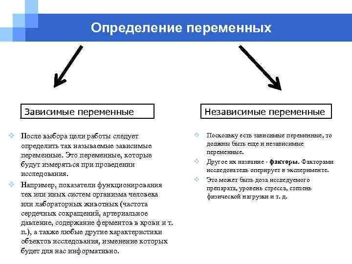 Определение переменных Зависимые переменные v После выбора цели работы следует определить так называемые зависимые