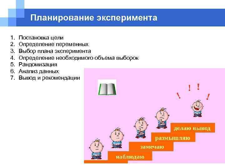 Планирование эксперимента 1. 2. 3. 4. 5. 6. 7. Постановка цели Определение переменных Выбор