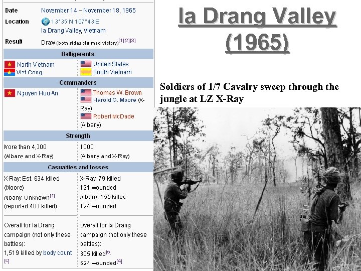Ia Drang Valley (1965) Soldiers of 1/7 Cavalry sweep through the jungle at LZ