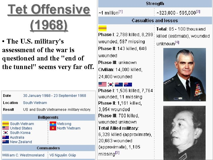 Tet Offensive (1968) • The U. S. military's assessment of the war is questioned