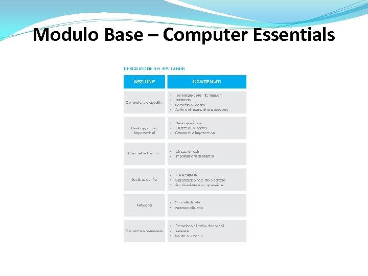 Modulo Base – Computer Essentials