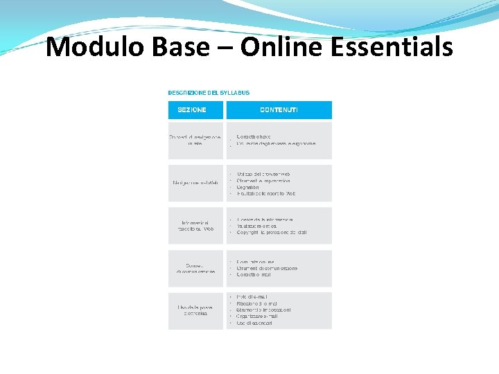 Modulo Base – Online Essentials