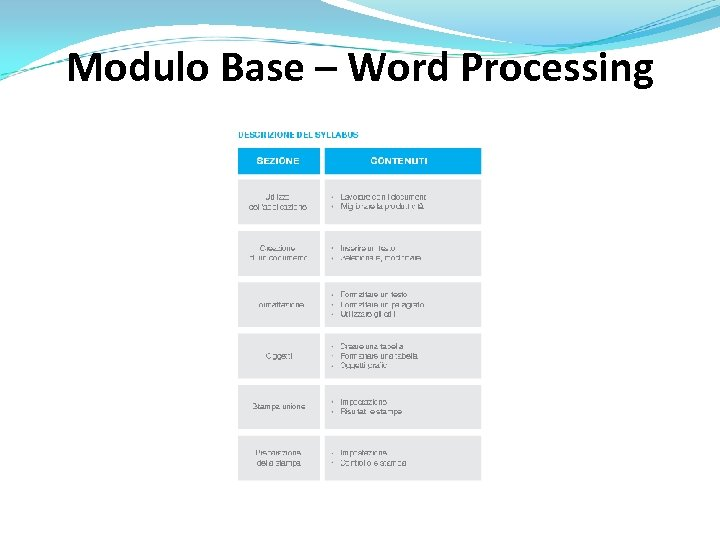 Modulo Base – Word Processing