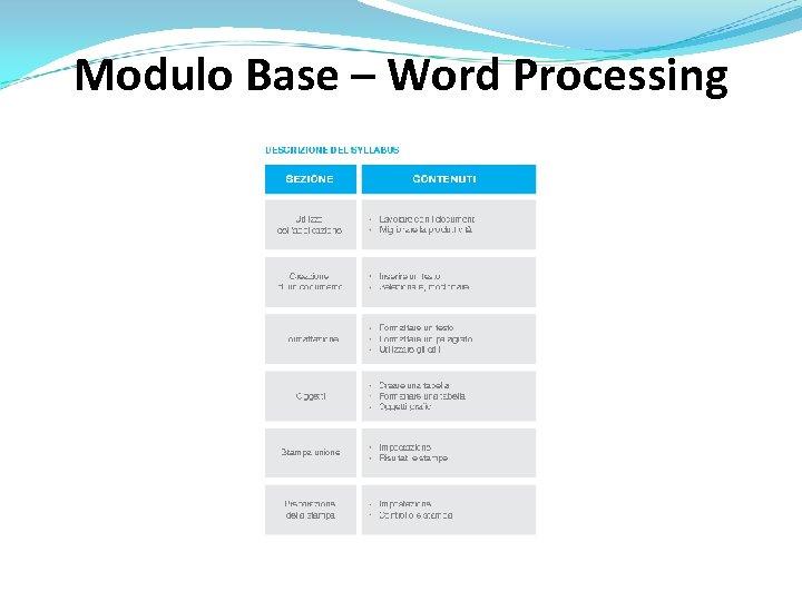 Modulo Base – Word Processing