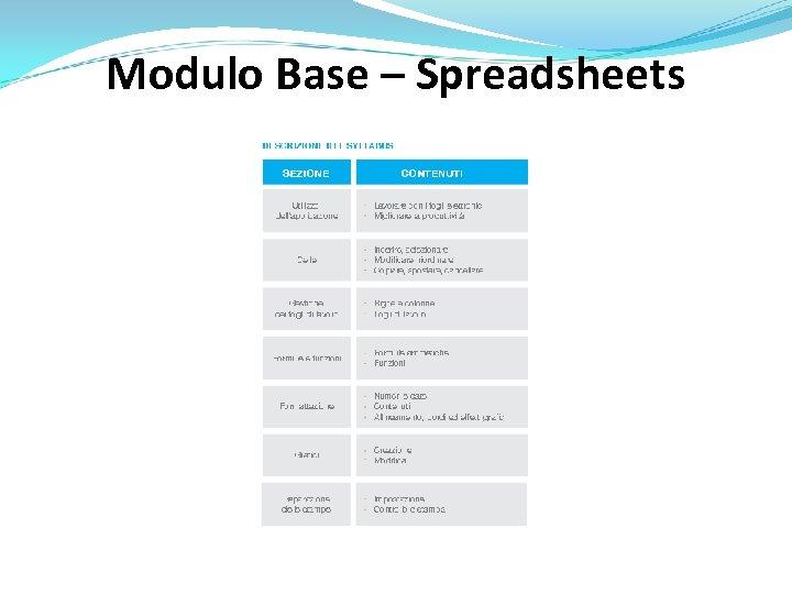 Modulo Base – Spreadsheets