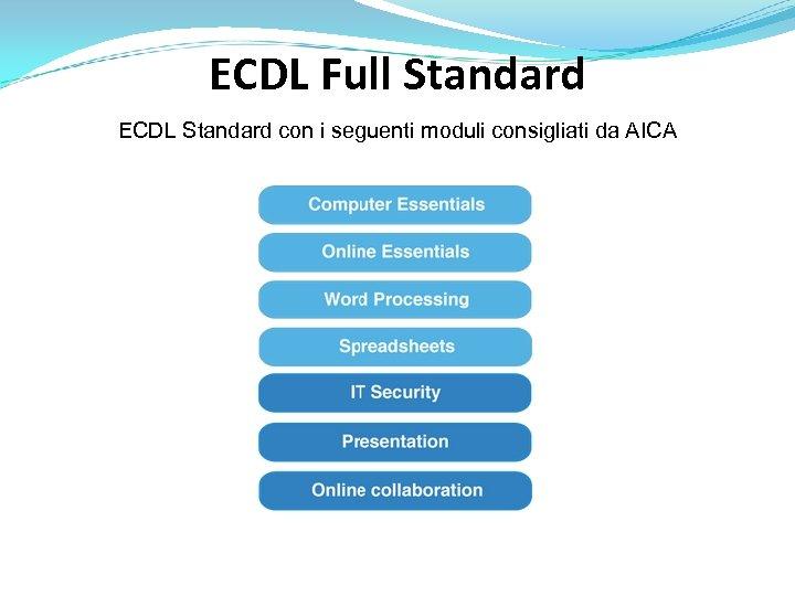 ECDL Full Standard ECDL Standard con i seguenti moduli consigliati da AICA