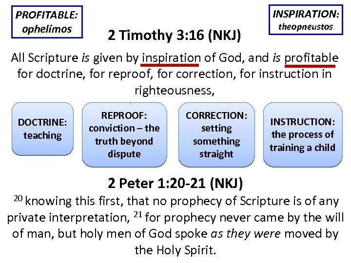PROFITABLE: ophelimos INSPIRATION: 2 Timothy 3: 16 (NKJ) theopneustos All Scripture is given by