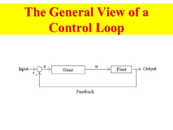 The General View of a Control Loop e u