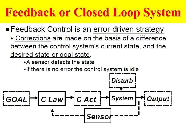 Feedback or Closed Loop System