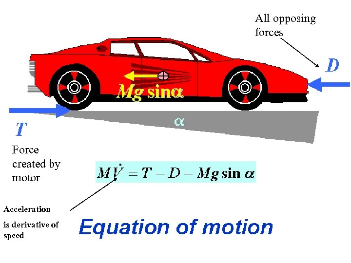 All opposing forces Force created by motor Acceleration is derivative of speed