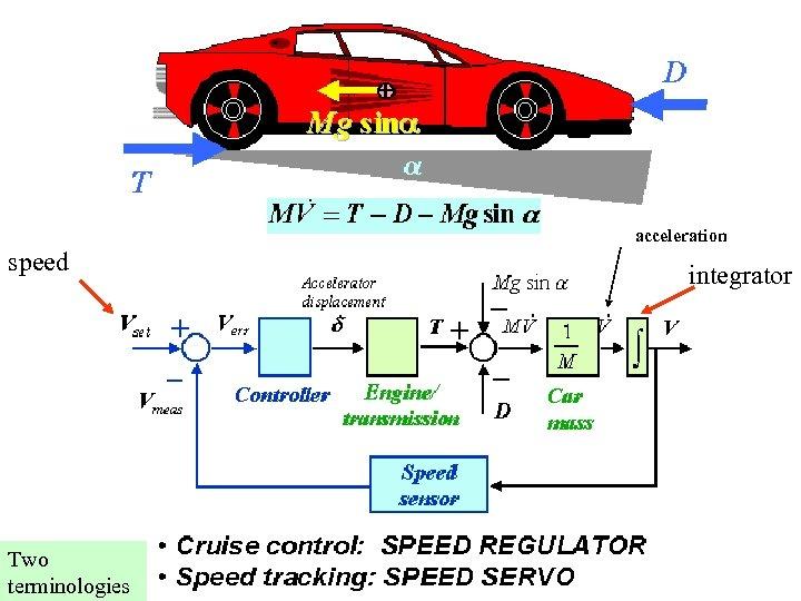 acceleration speed Two terminologies integrator