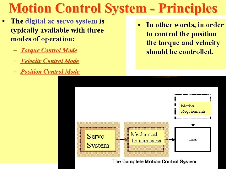 Motion Control System - Principles • The digital ac servo system is typically available