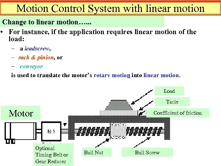 Motion Control System with linear motion Change to linear motion…. . . • For