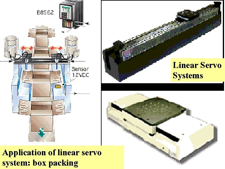 Linear Servo Systems Application of linear servo system: box packing