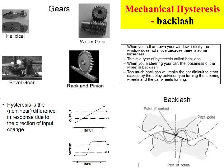 Mechanical Hysteresis - backlash