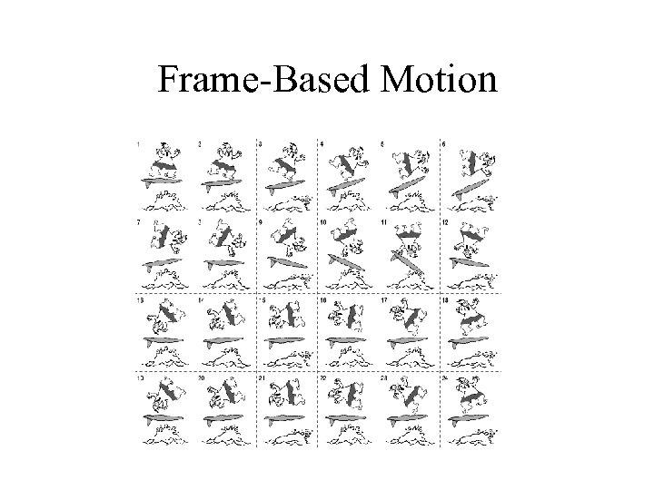 Frame-Based Motion
