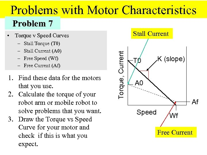 Problems with Motor Characteristics Problem 7 Stall Current – – Stall Torque (T 0)