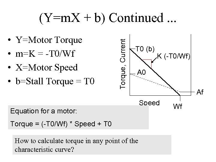 • • Y=Motor Torque m=K = -T 0/Wf X=Motor Speed b=Stall Torque =