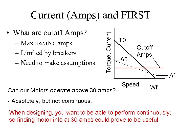 • What are cutoff Amps? – Max useable amps – Limited by breakers