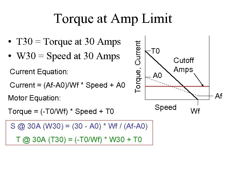 • T 30 = Torque at 30 Amps • W 30 = Speed