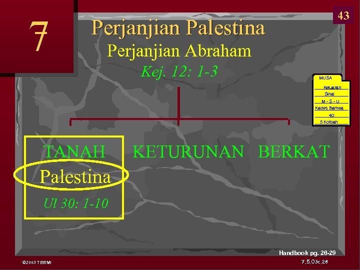 7 43 Perjanjian Palestina Perjanjian Abraham Kej. 12: 1 -3 MUSA Keluaran Sinai M