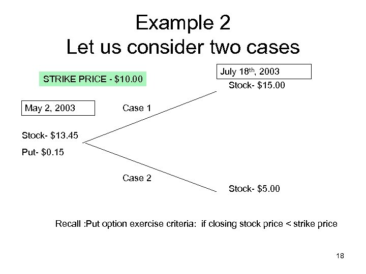 Example 2 Let us consider two cases STRIKE PRICE - $10. 00 May 2,