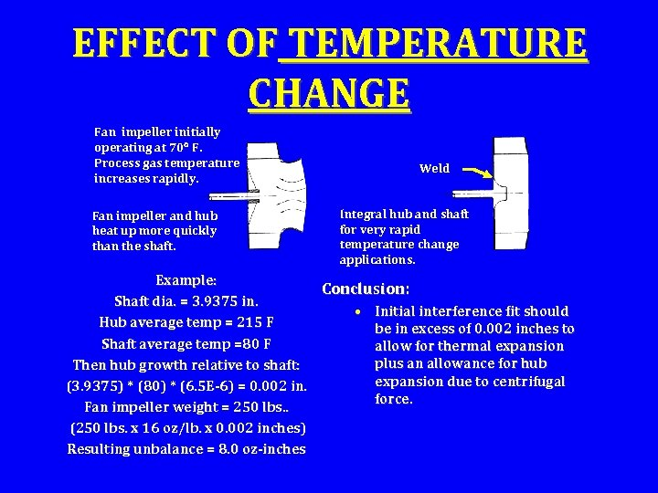 EFFECT OF TEMPERATURE CHANGE Fan impeller initially operating at 70 F. Process gas temperature