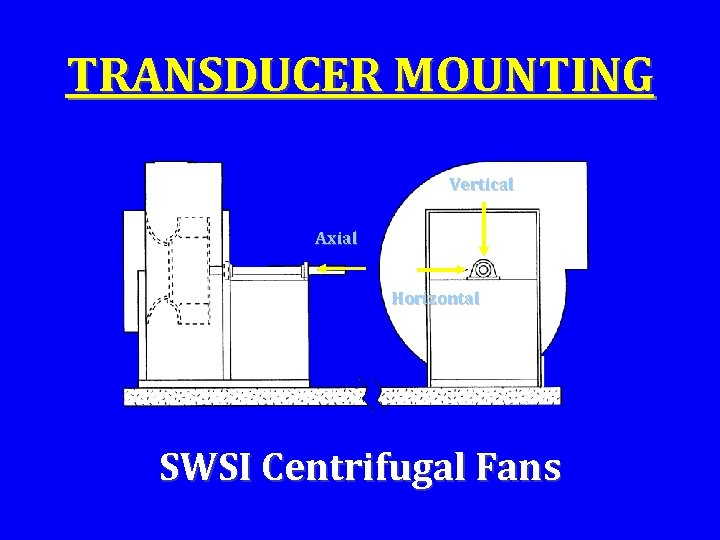 TRANSDUCER MOUNTING Vertical Axial Horizontal SWSI Centrifugal Fans
