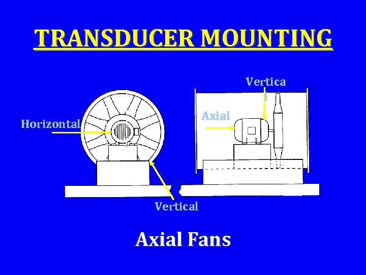 TRANSDUCER MOUNTING Vertica l Axial Horizontal Vertical Axial Fans