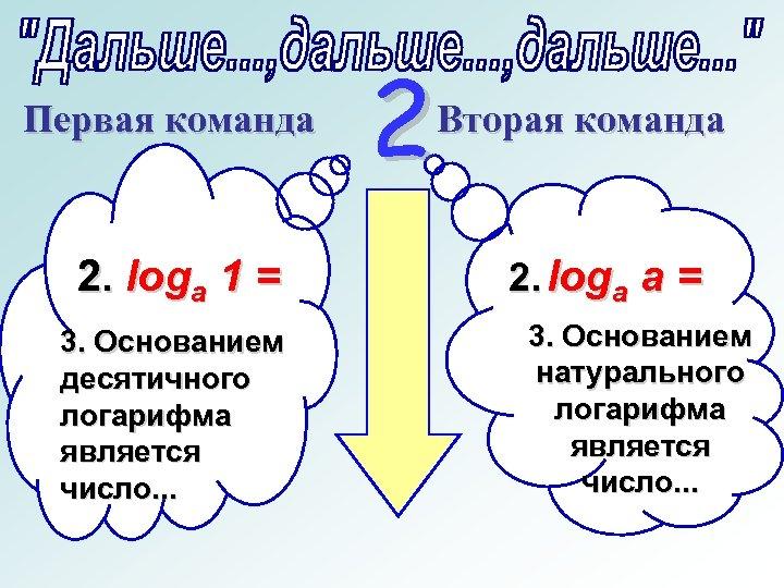 Первая команда 2. loga 1 = 3. Основанием десятичного логарифма является число. . .