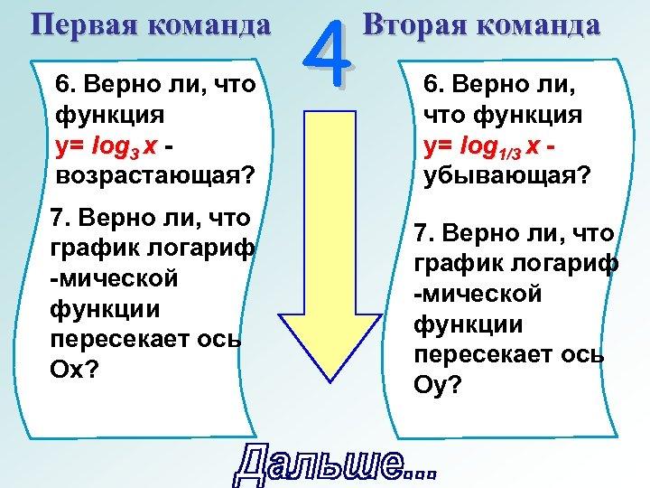 Первая команда 6. Верно ли, что функция у= log 3 х возрастающая? 7. Верно
