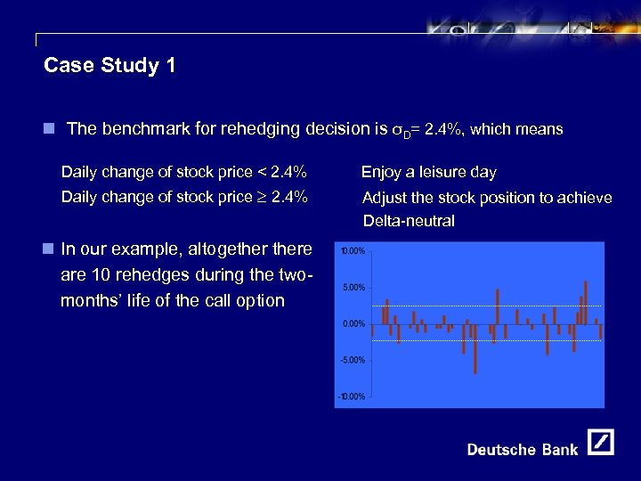 11 Case Study 1 n The benchmark for rehedging decision is σD= 2. 4%,