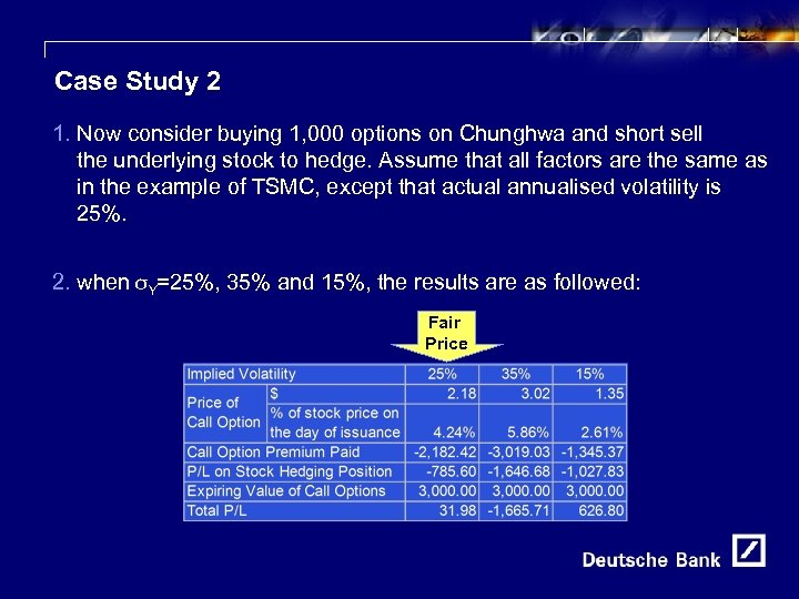13 Case Study 2 1. Now consider buying 1, 000 options on Chunghwa and