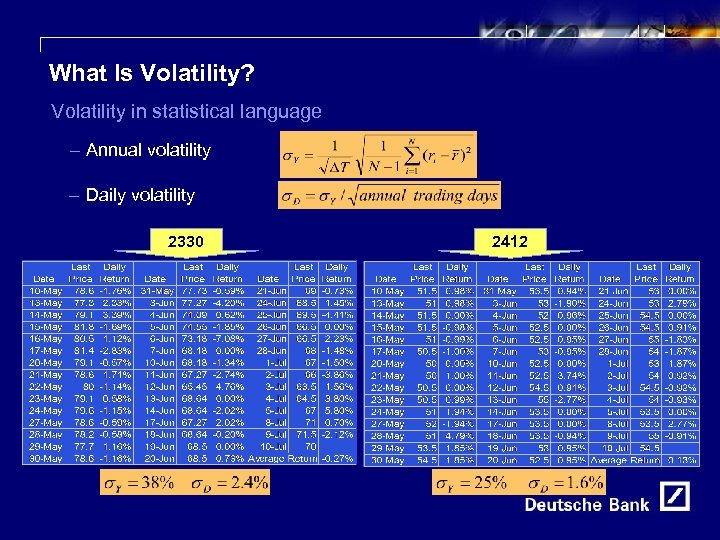 6 What Is Volatility? Volatility in statistical language – Annual volatility – Daily volatility