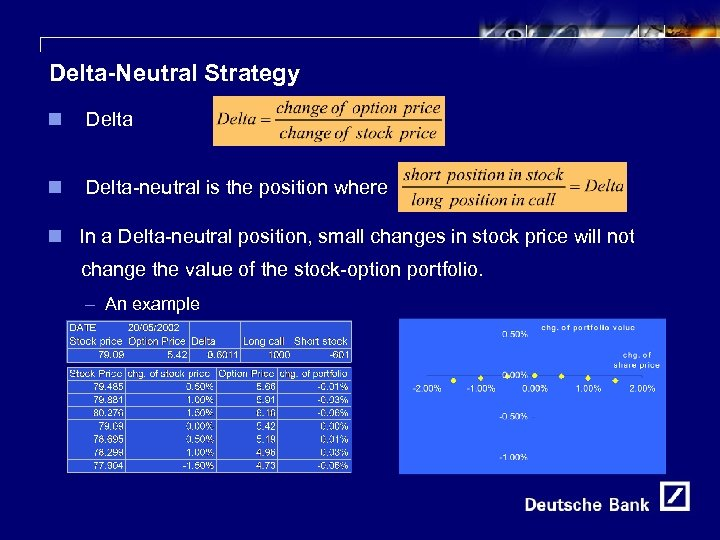 9 Delta-Neutral Strategy n Delta-neutral is the position where n In a Delta-neutral position,