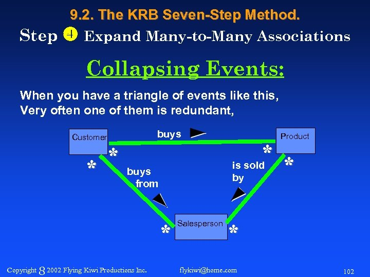 9. 2. The KRB Seven-Step Method. Step Expand Many-to-Many Associations Collapsing Events: When you