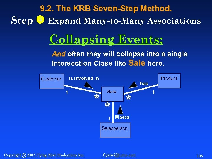 9. 2. The KRB Seven-Step Method. Step Expand Many-to-Many Associations Collapsing Events: And often
