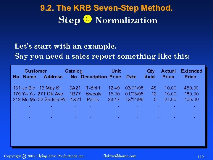 9. 2. The KRB Seven-Step Method. Step Normalization Let's start with an example. Say