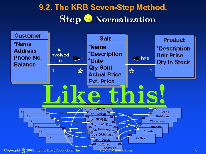 9. 2. The KRB Seven-Step Method. Step Normalization Customer *Name Address Phone No. Balance