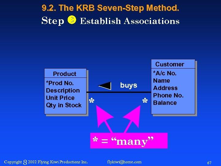 9. 2. The KRB Seven-Step Method. Step Establish Associations Product *Prod No. Description Unit